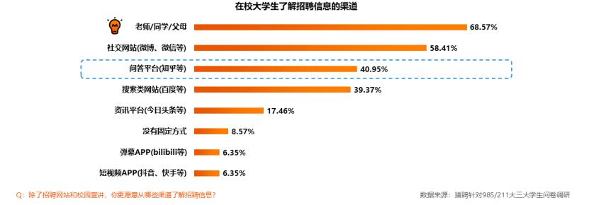 """傲世皇朝平台900万毕业生""""慢就业"""":互联网仍是最大需求方 金融行业起薪最高"""