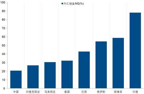 中国人口统计口径_对未来十年中国人口的六个判断 总量持续低增长 人口性别