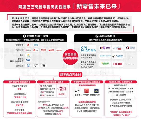 大润发:阿里入股后仍由董事长黄明端执掌大润发搜狐财经博客