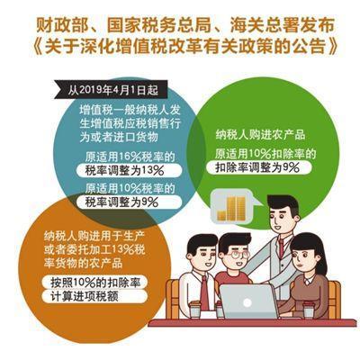增值税改革全年减税预计超万亿元 消费者得实惠