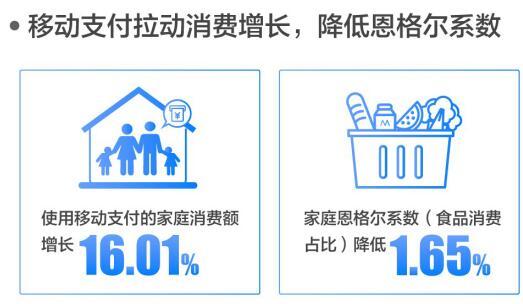 http://www.weixinrensheng.com/kejika/859197.html